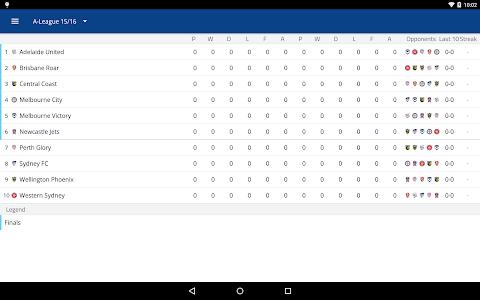 Download A-League Live: Live football scores, stats & news 7.8.7 APK