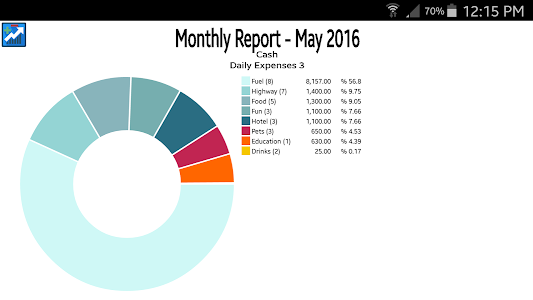screenshot of Daily Expenses 3 version 3.1.23